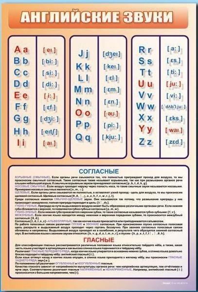 Составление русских и английских слов из букв онлайн