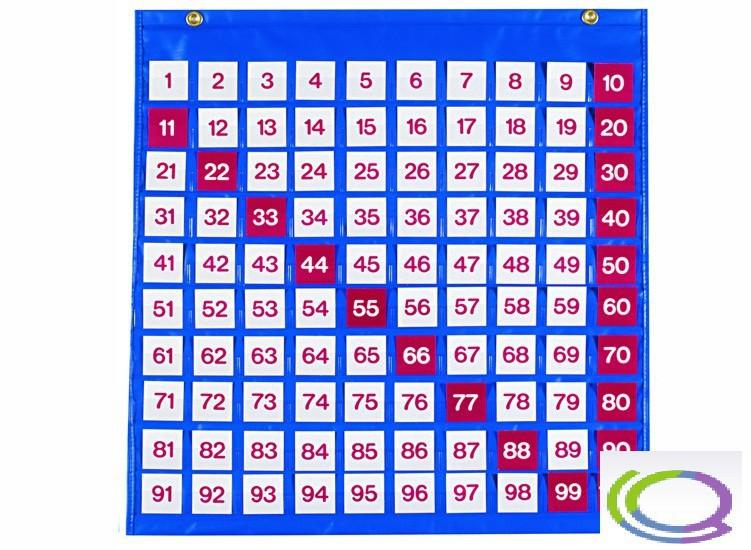 Таблица демонстрационная таблица квадратов натуральных чисел от 1 до 100 (винил 70х100)