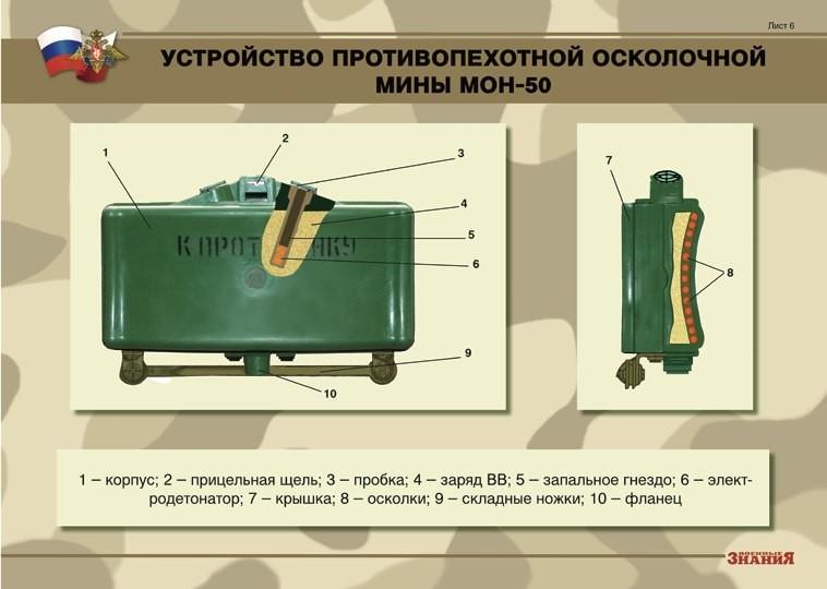 противопехотные мины фото описание три года